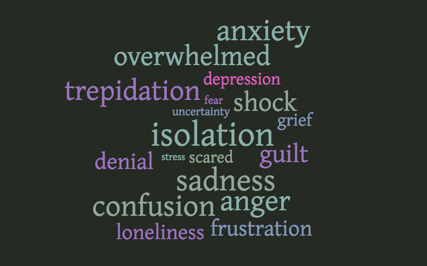 what are the feelings you get with cancer?